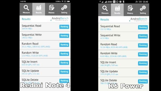 Cyanogenmod For Lenovo K6 Note
